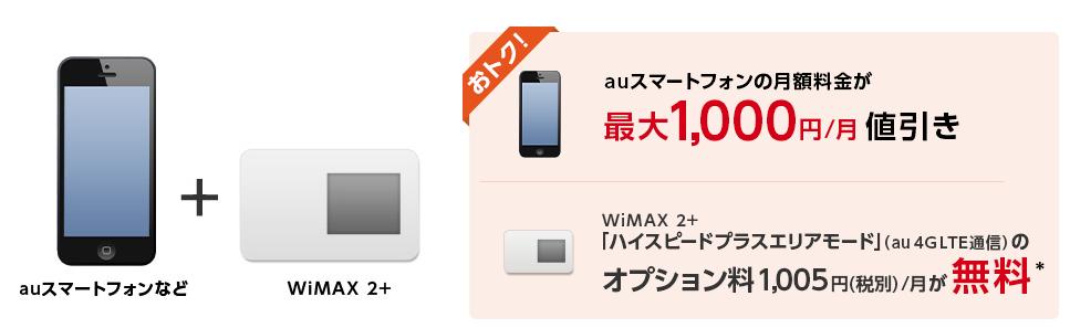 WiMAX口座振替×auスマートバリューmineで超お得に!