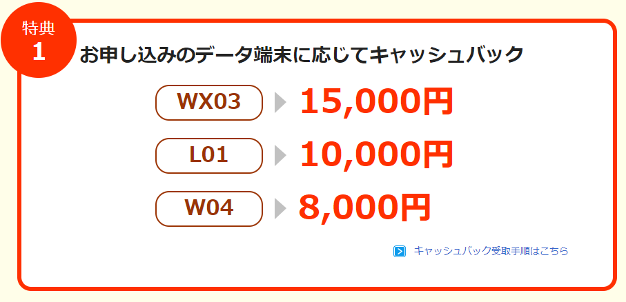BIGLOBE WiMAX口座振替はルーターごとにキャッシュバックが違う