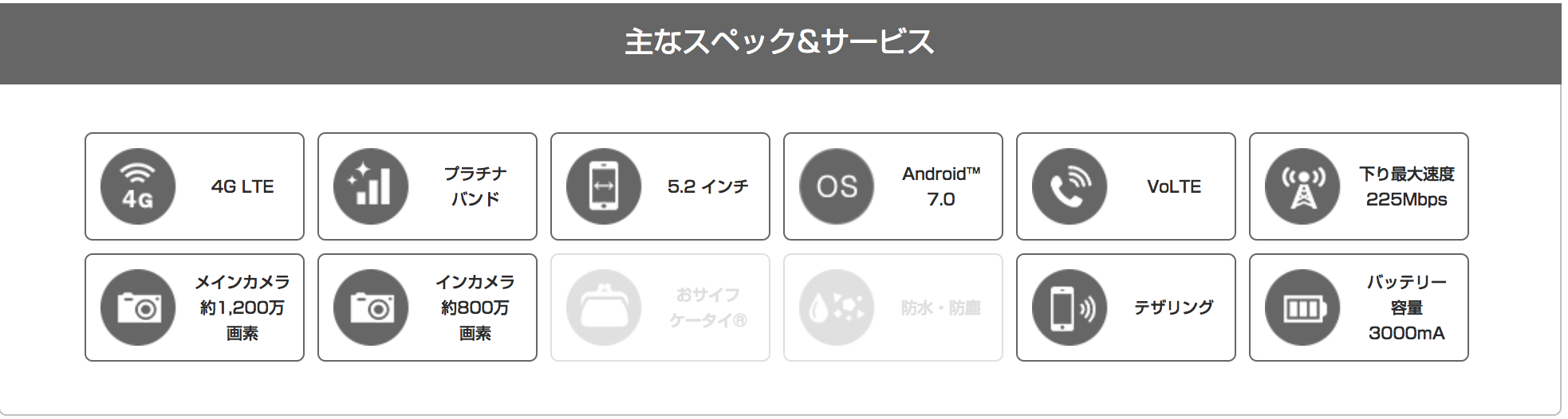 UQモバイル口座振替で買う「HUAWEI P10 lite」の特徴