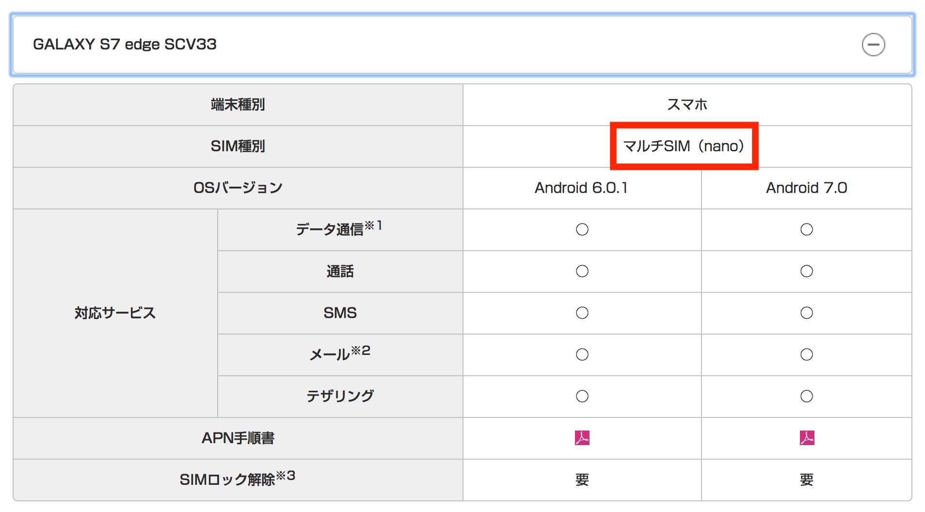 UQモバイル口座振替ではGALAXYはマルチSIM