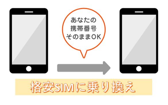 格安SIMは口座振替で契約できる!