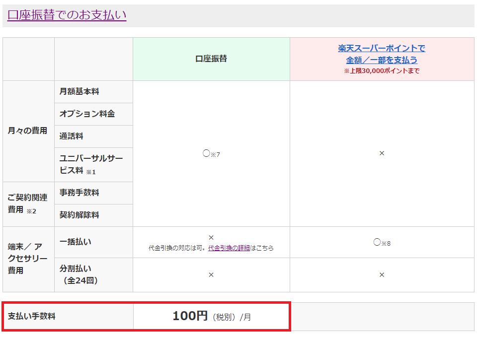 楽天モバイルの口座振替手数料は100円