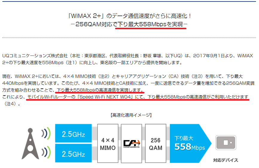 「UQ WiMAX」から発表された558Mbpsの通信速度情報