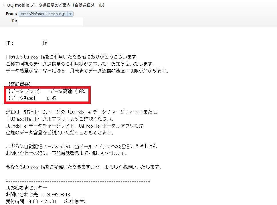 UQモバイルからのデータ通信量に関するメール