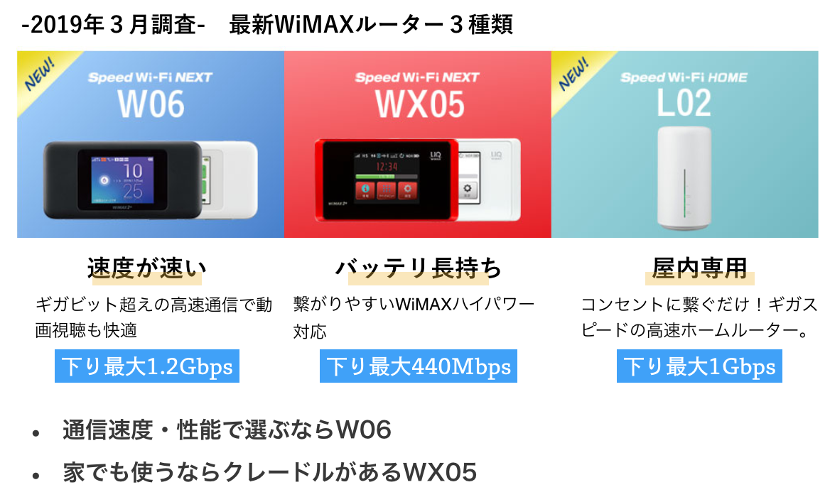 wimaxルーター比較表